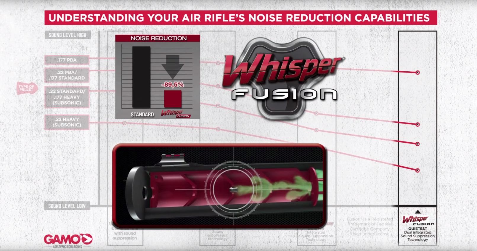 grafico_whisper_fusion